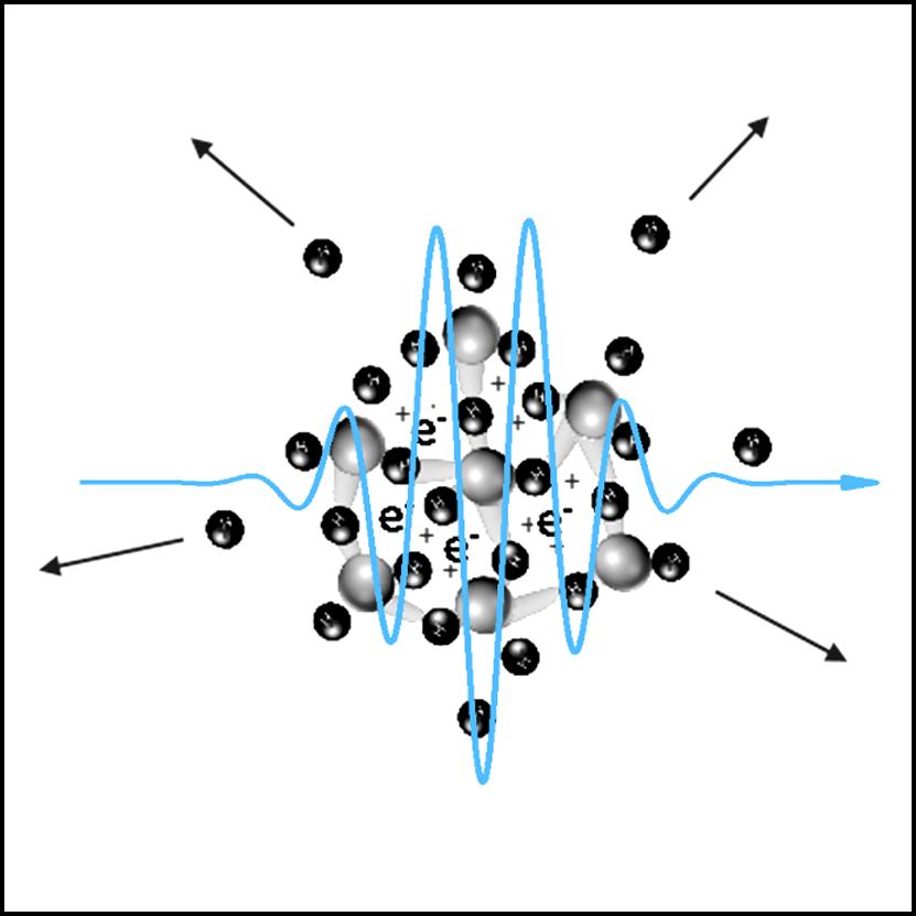 Forschung an Atomen, Molekülen und Clustern mit hoch intensiven XUV Laserpulsen von Freie-Elektronen-Lasern (FERMI)