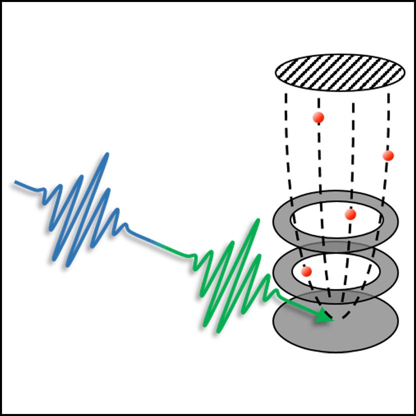 Spektroskopie und Abbildung von Photoelektronen und Photoionen in Echtzeit (SAPPHIRE)