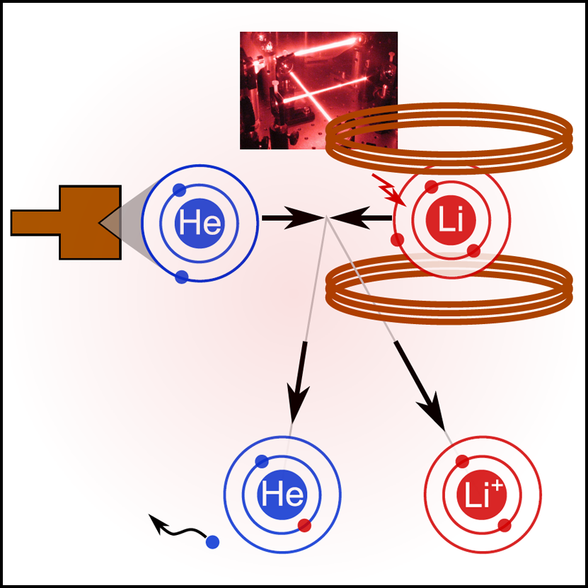 Chemical reaction control at the quantum level (PENNING)